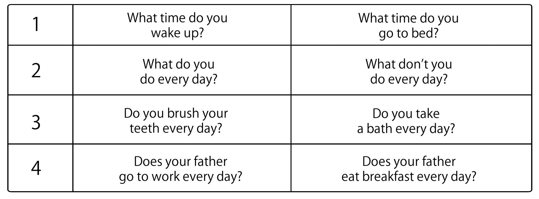 English speaking homework