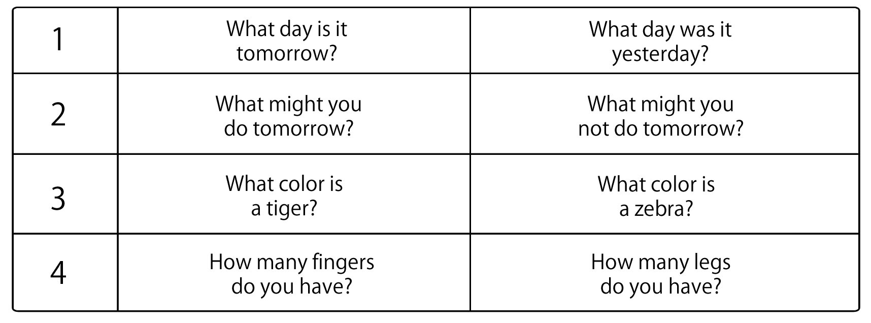 english assignment speech A thorough overview of the english parts of speech: nouns, pronouns, adjectives, verbs, adverbs, prepositions, conjunctions and interjections.